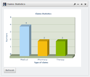 Image of statistics portlet